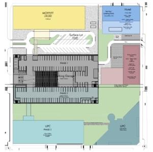 moffitt cancer center_upc st pete project site plan